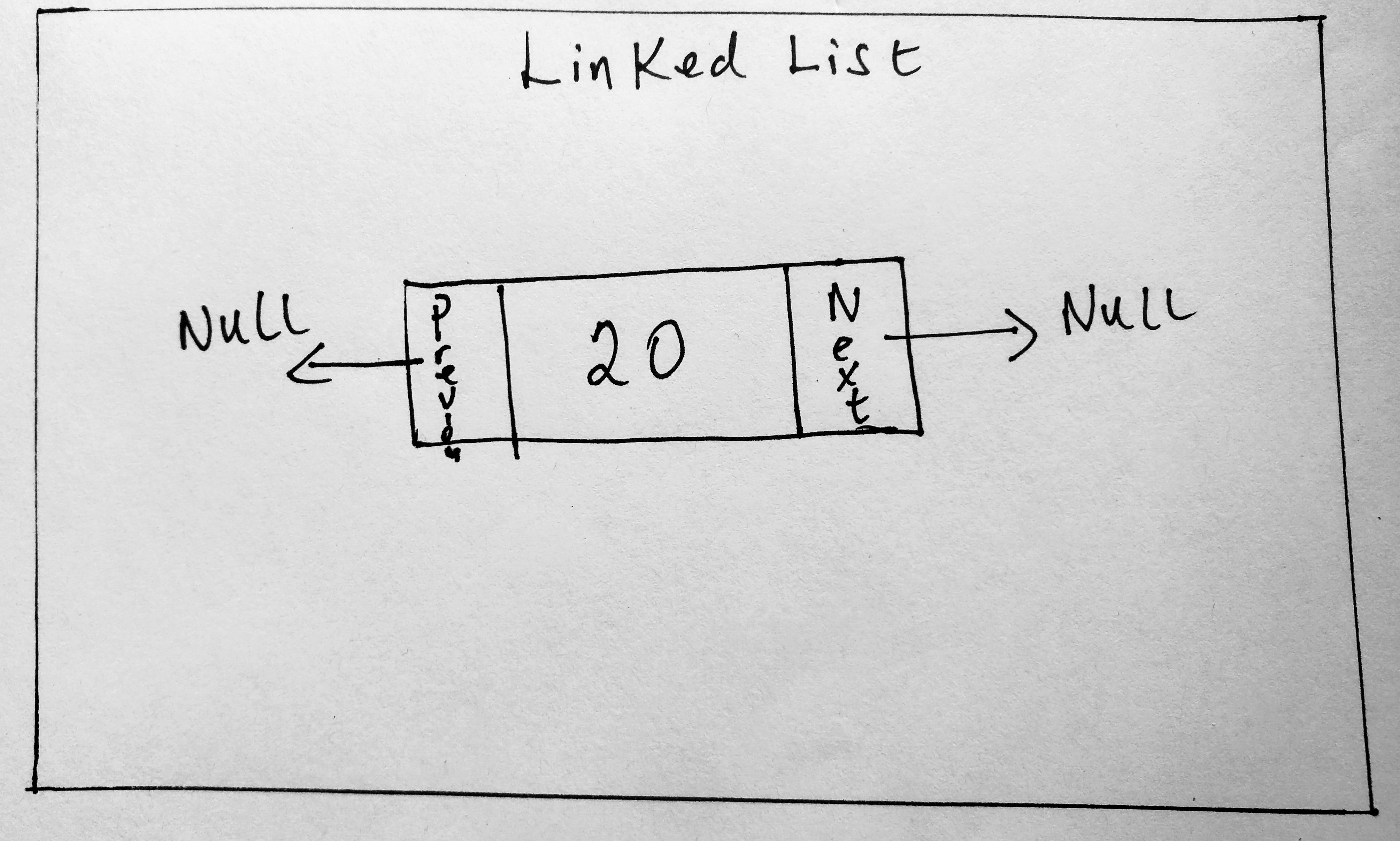 double linked list node