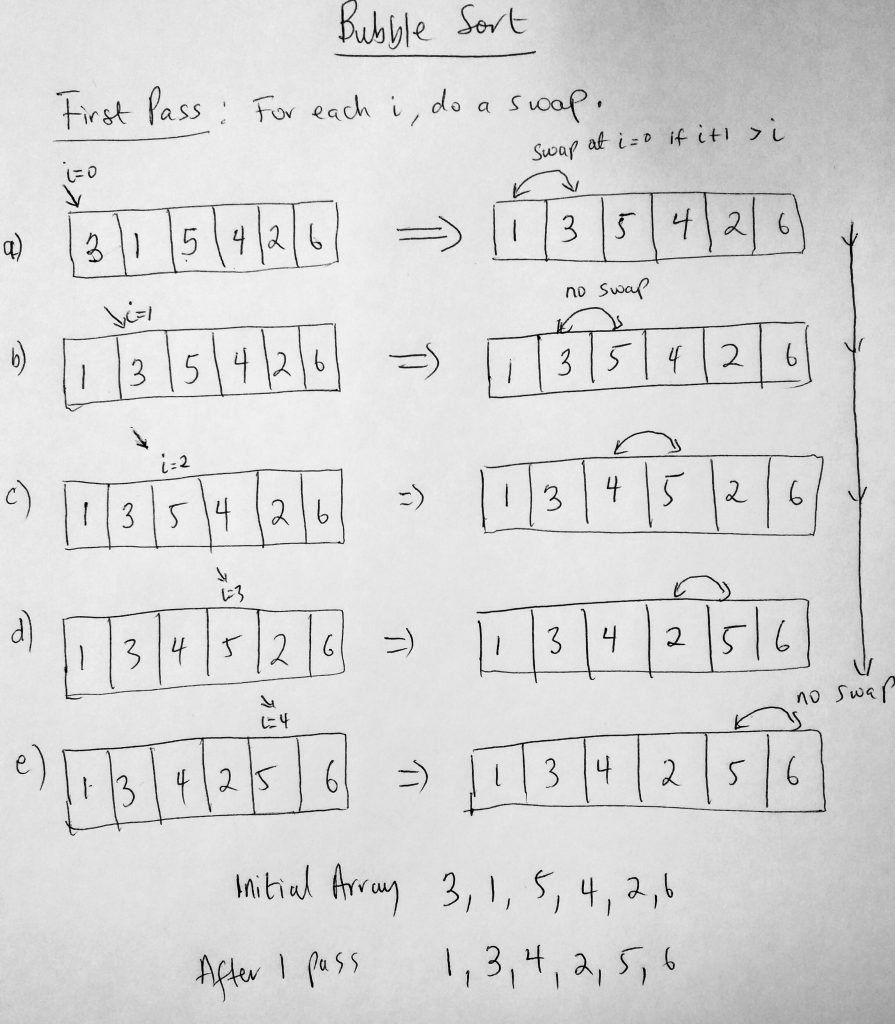 javascript bubble sort