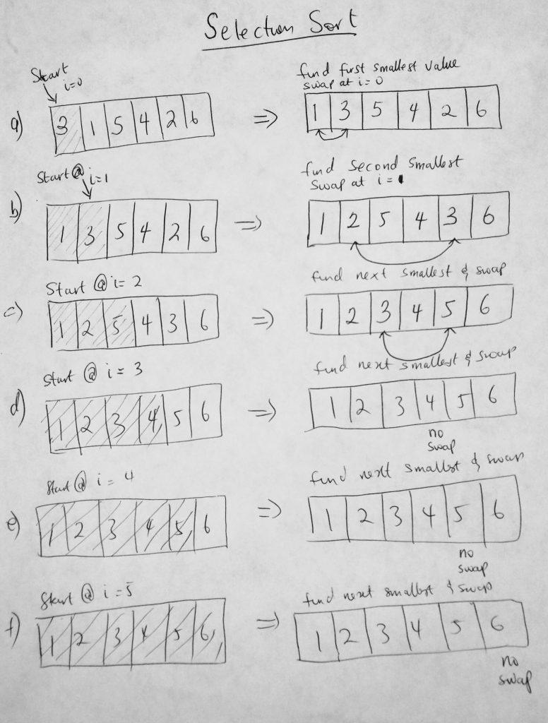 javascript selection sort