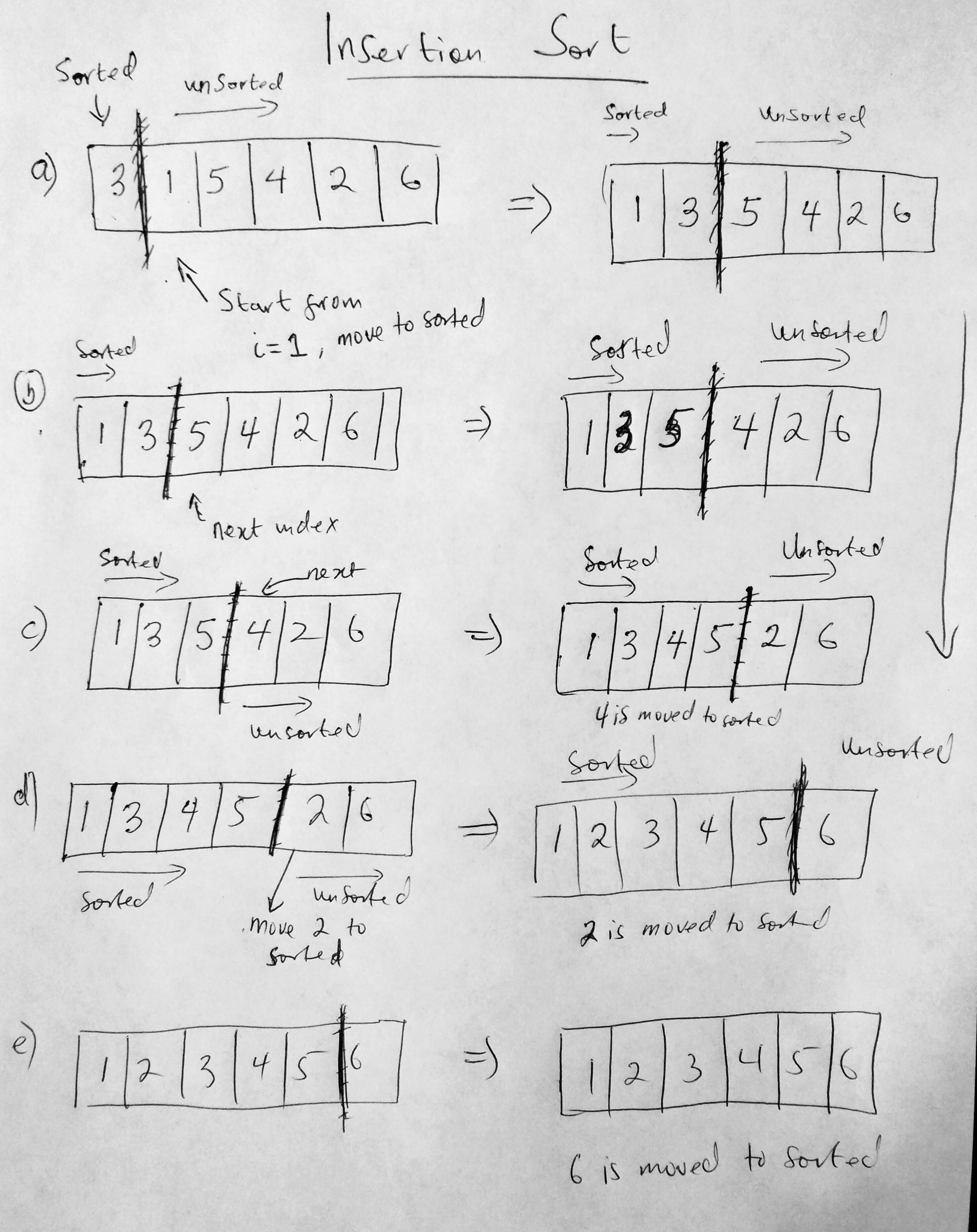 javascript insertion sort