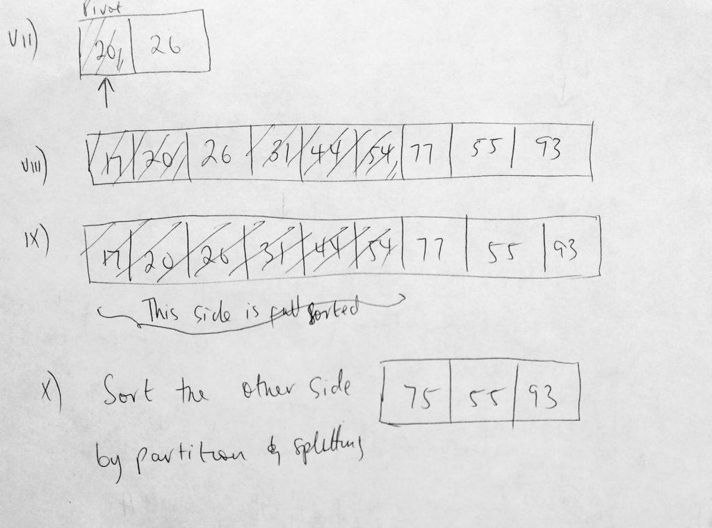 javascript quick sort diagram B
