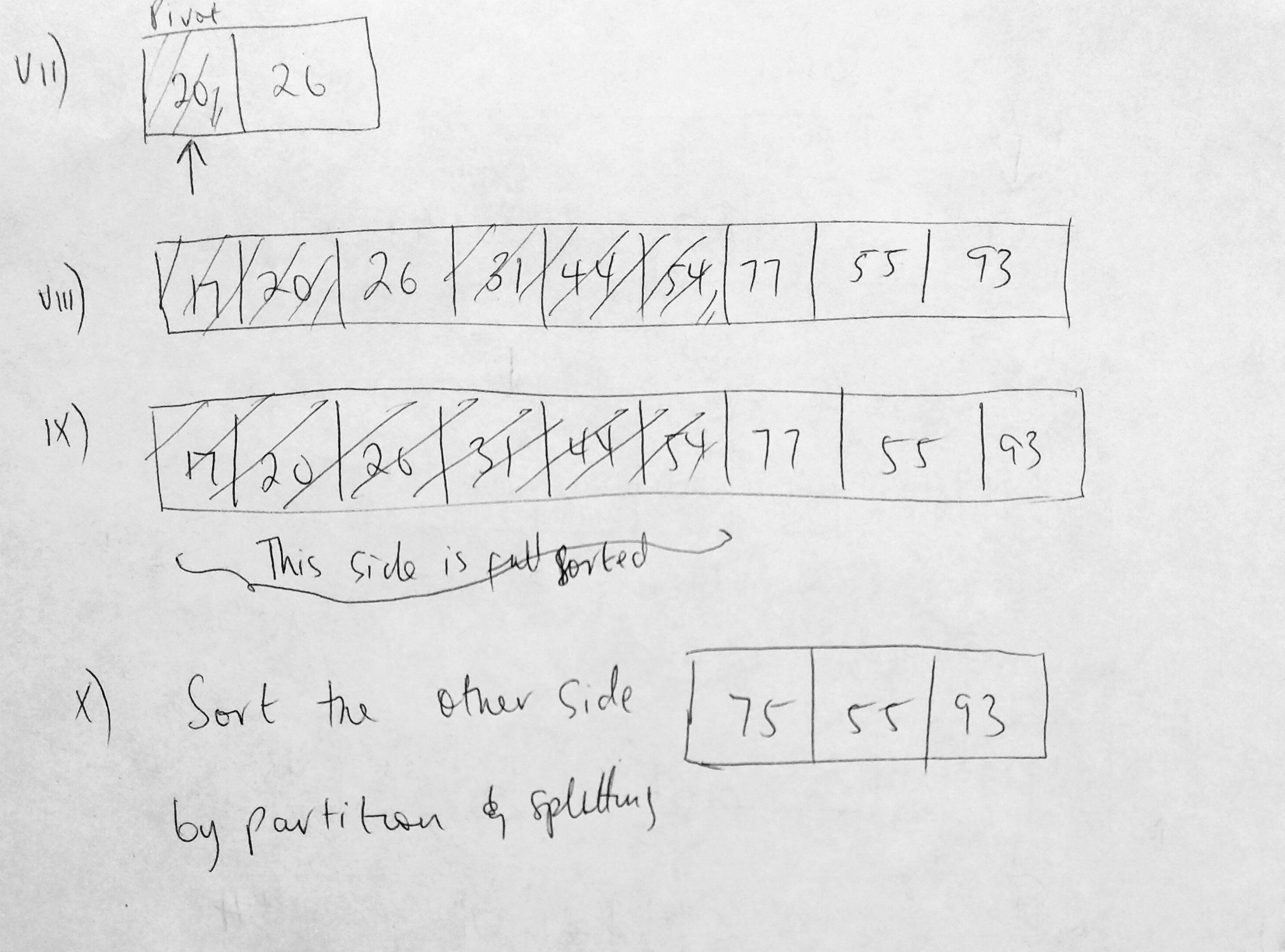 javascript quick sort diagram B