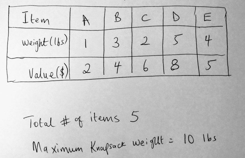 knapsack javascript