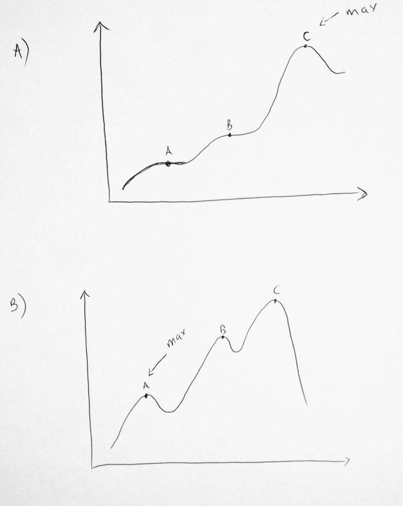 greedy algorithms javascript